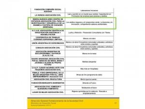Proyecto RiberaBA